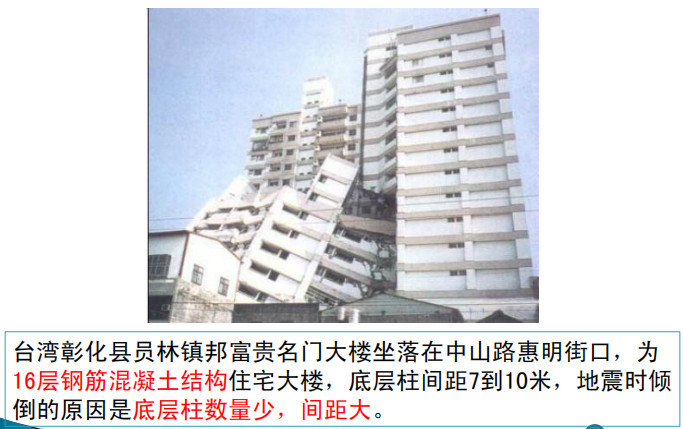风荷载与地震作用抗震概念设计PPT(66P)_5