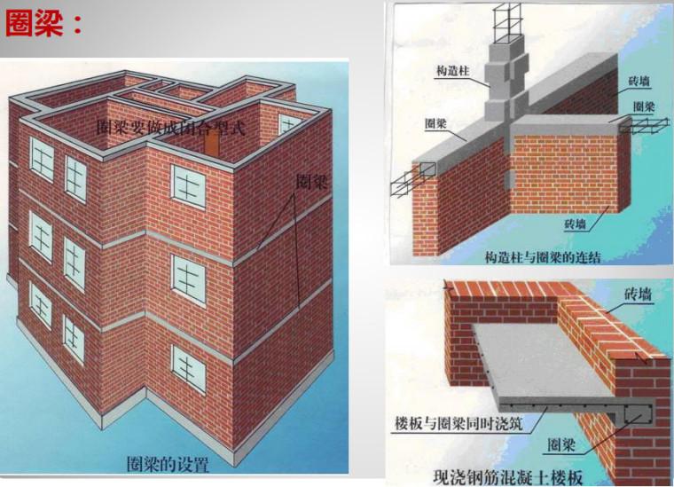 [一键下载]建筑结构与选型讲义16章PDF-建筑结构选型之基本构件讲义PPT(93P)_3