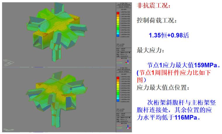 YJK在复杂结构设计中的应用PPT(82P)_9
