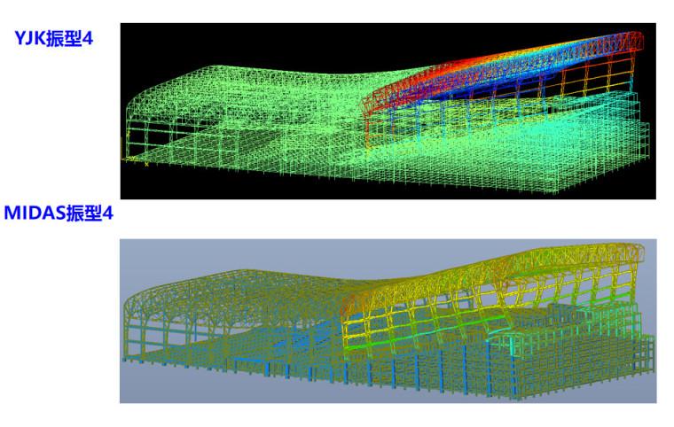 YJK在复杂结构设计中的应用PPT(82P)_3