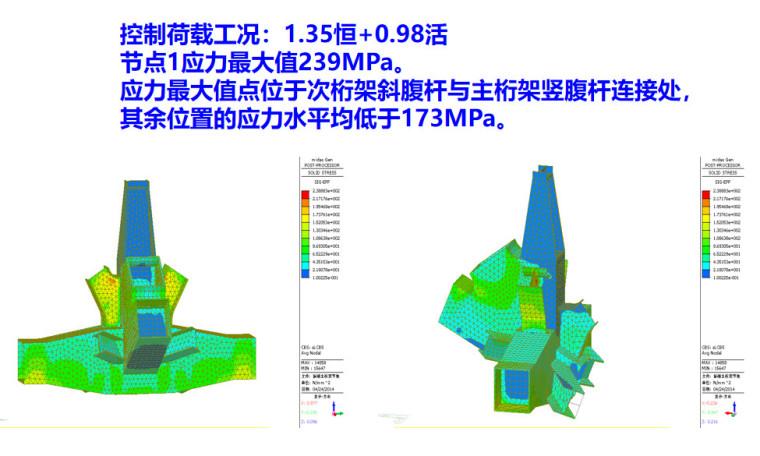 YJK在复杂结构设计中的应用PPT(82P)_5