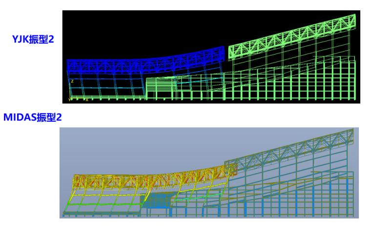 YJK在复杂结构设计中的应用PPT(82P)_4