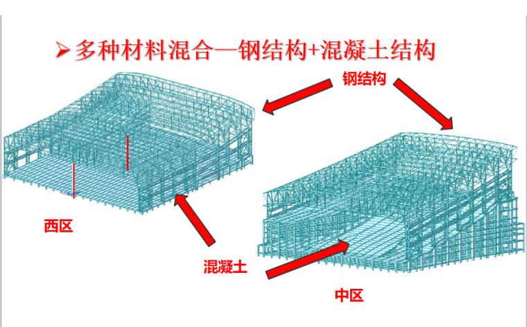 [一键下载]建筑结构与选型讲义16章PDF-YJK在复杂结构设计中的应用PPT(82P)_2