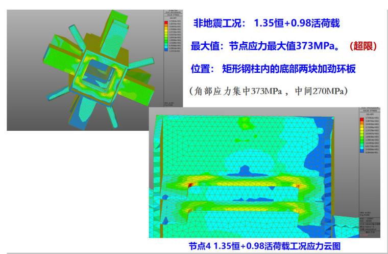 YJK在复杂结构设计中的应用PPT(82P)_11