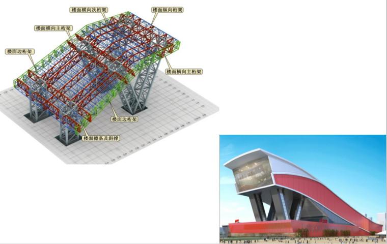 YJK在复杂结构设计中的应用PPT(82P)_12