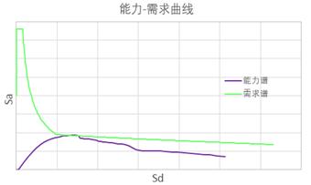 结构稳定极限承载力分析_27
