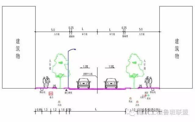 小区室外管网综合设计如何做?_3
