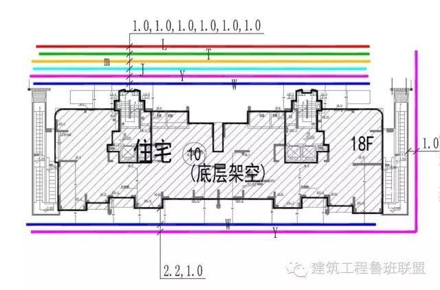 小区室外管网综合设计如何做?_6