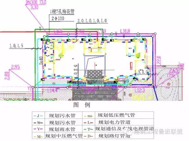 小区室外管网综合设计如何做?_10