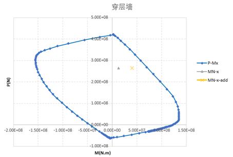结构稳定极限承载力分析_79