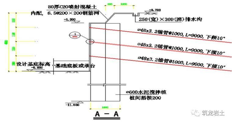 常见基坑支护结构形式,结构图及实景图解说_15
