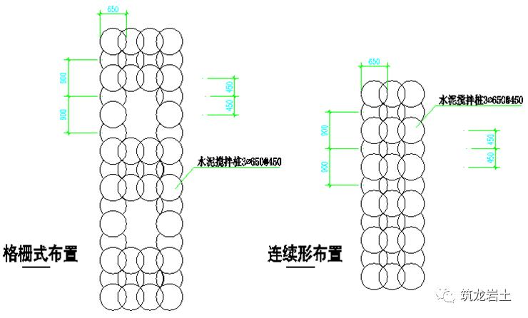 常见基坑支护结构形式,结构图及实景图解说_21