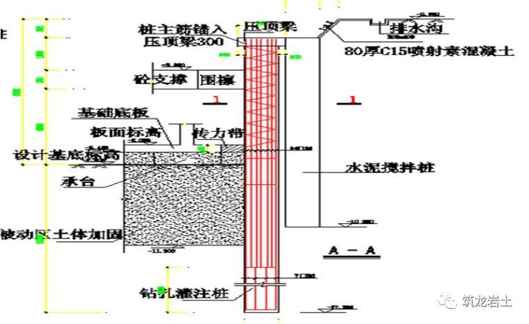 常见基坑支护结构形式,结构图及实景图解说_23