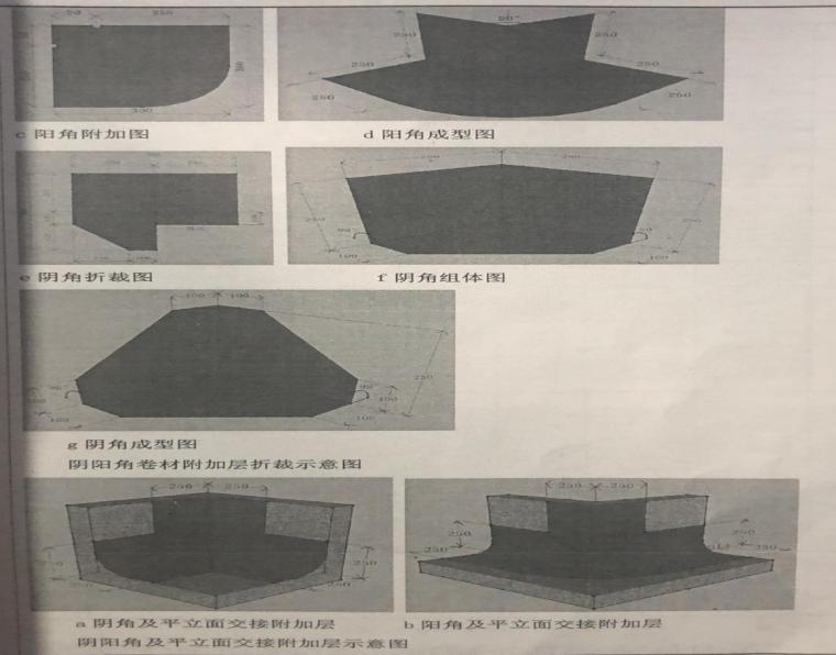 [哈尔滨]高层框剪结构公寓施工组织设计2019_9