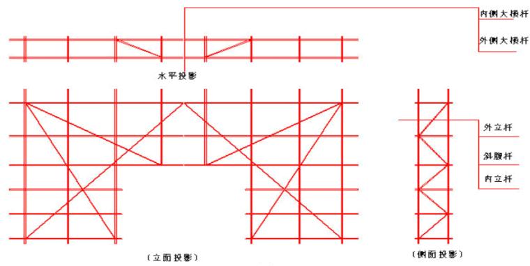 [哈尔滨]高层框剪结构公寓施工组织设计2019_4