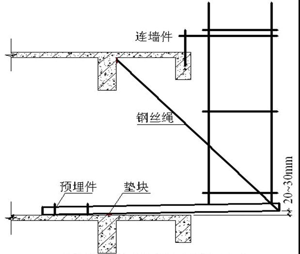 [哈尔滨]高层框剪结构公寓施工组织设计2019_6