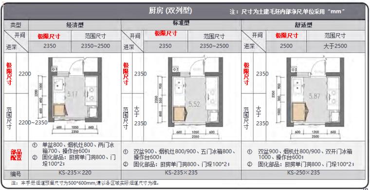 知名地产住宅户型空间模块产品手册(104页)_2