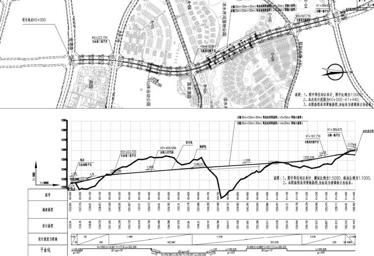 [贵州]主干路双向六车道道路施工图设计2020_2