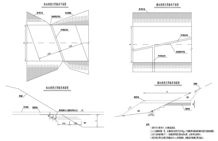 [贵州]主干路双向六车道道路施工图设计2020_4