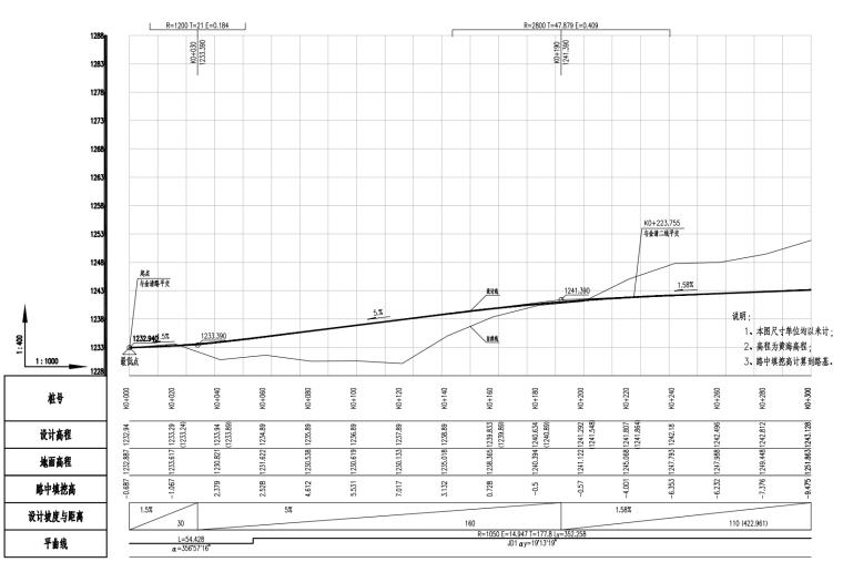 [贵州]主干路双向六车道道路施工图设计2020_3