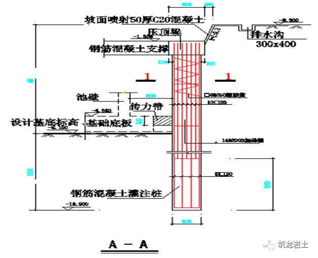 常见基坑支护结构形式,结构图及实景图解说_24
