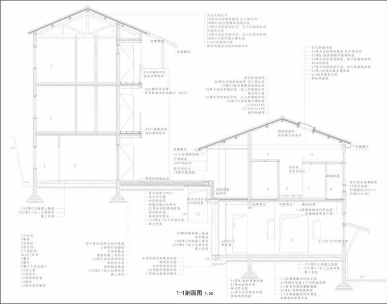 新作|小桥流水人家:元门小学民宿改建_44