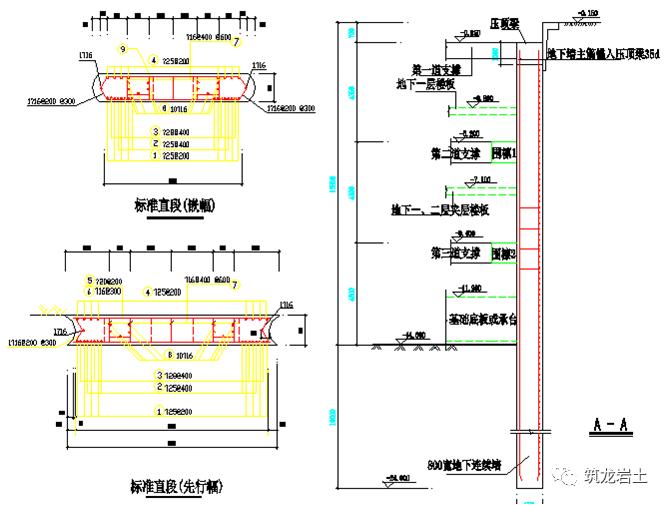 常见基坑支护结构形式,结构图及实景图解说_29