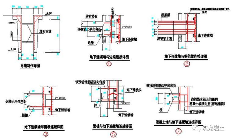 常见基坑支护结构形式,结构图及实景图解说_30