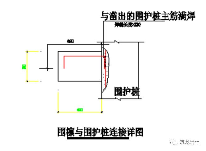 常见基坑支护结构形式,结构图及实景图解说_39