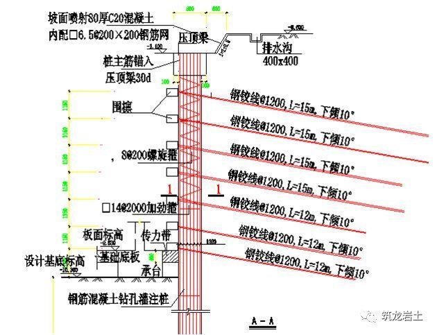 常见基坑支护结构形式,结构图及实景图解说_41