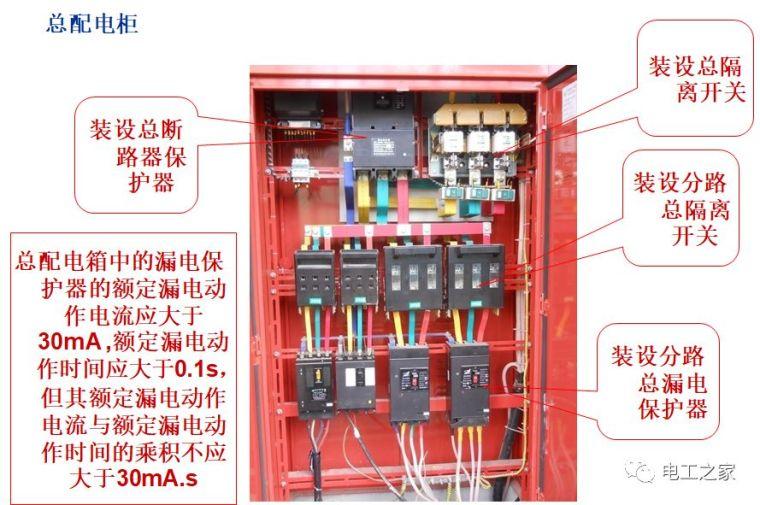 施工现场电箱安装图解,值得收藏!_6