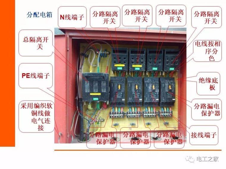 施工现场电箱安装图解,值得收藏!_14