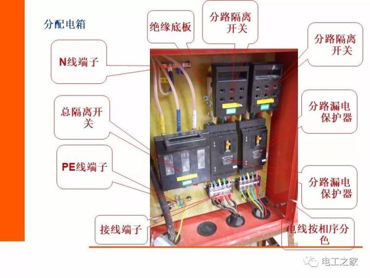 施工现场电箱安装图解,值得收藏!_17