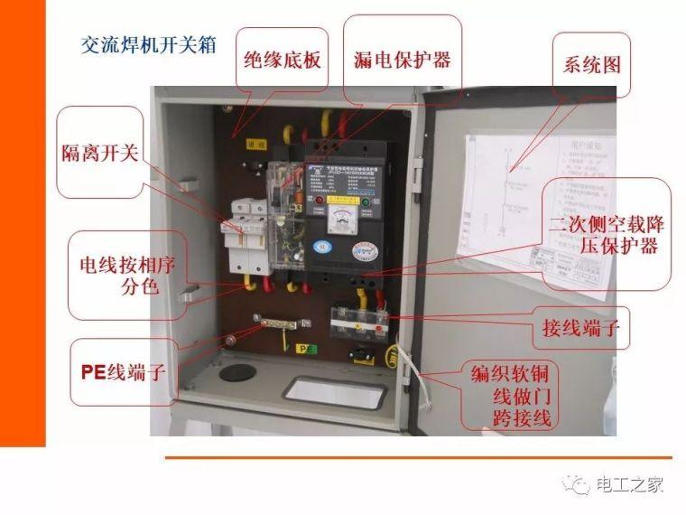 施工现场电箱安装图解,值得收藏!_26