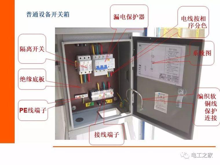 施工现场电箱安装图解,值得收藏!_25