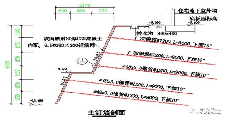常见基坑支护结构形式,结构图及实景图解说_10