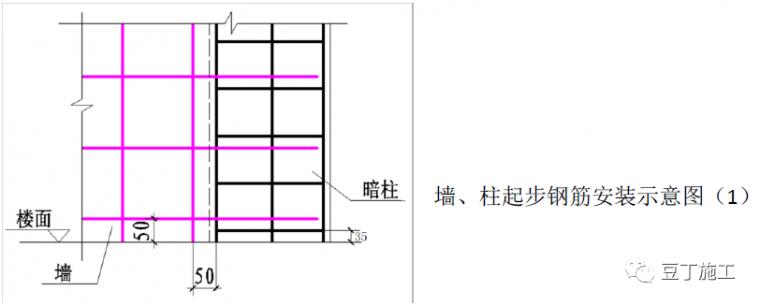全过程!钢筋工程质量管理标准图集!_47