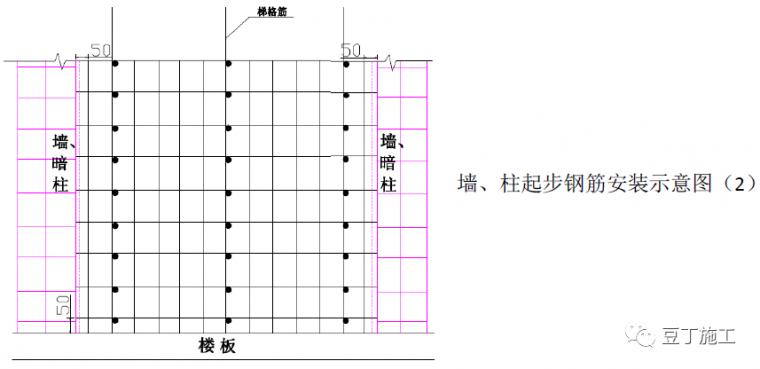 全过程!钢筋工程质量管理标准图集!_49