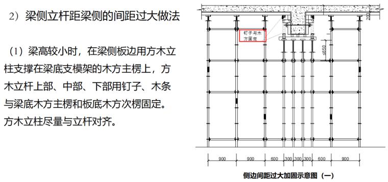 [国企]非扣件式高支模工程技术培训2020_7