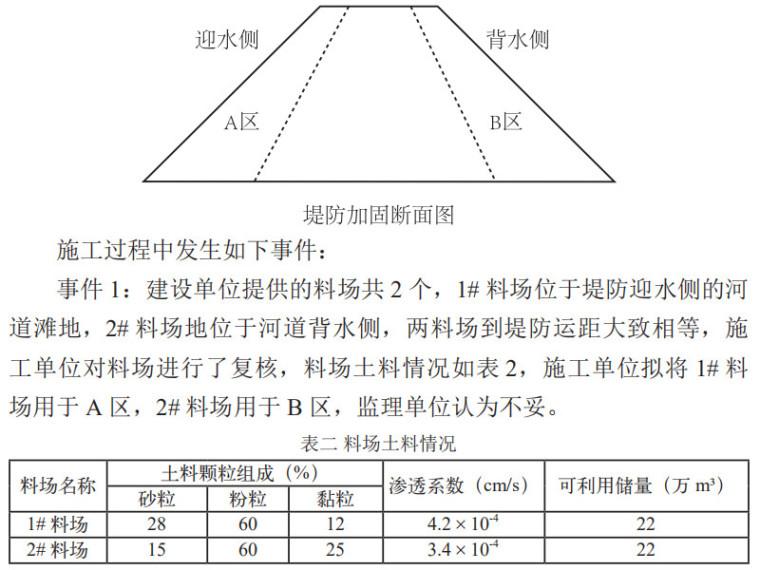 一级建造师水利水电工程经典100题PDF(58P)_4