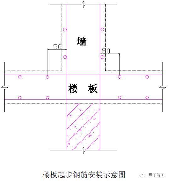 全过程!钢筋工程质量管理标准图集!_53