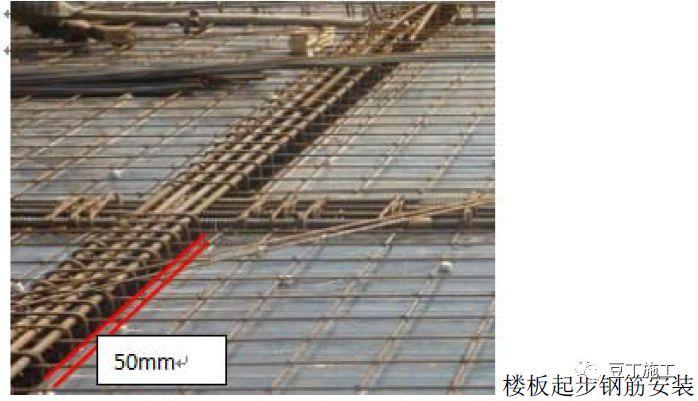 全过程!钢筋工程质量管理标准图集!_54