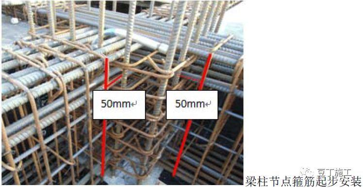 全过程!钢筋工程质量管理标准图集!_55