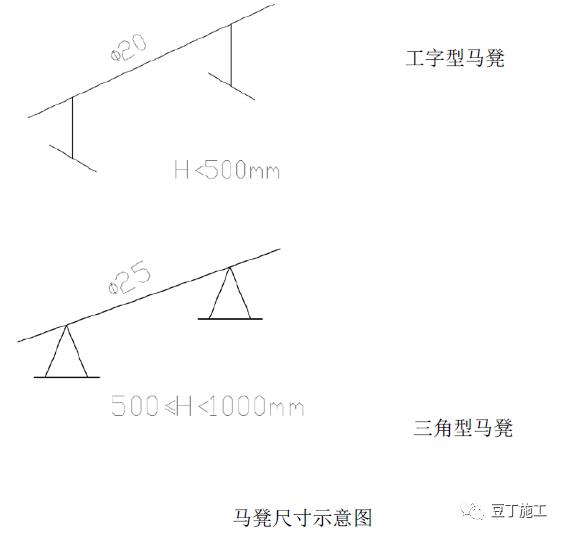 全过程!钢筋工程质量管理标准图集!_58