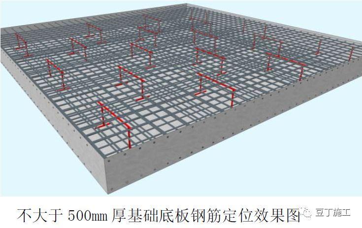 全过程!钢筋工程质量管理标准图集!_59