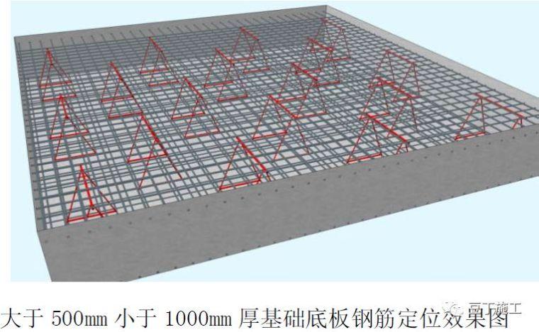 全过程!钢筋工程质量管理标准图集!_60