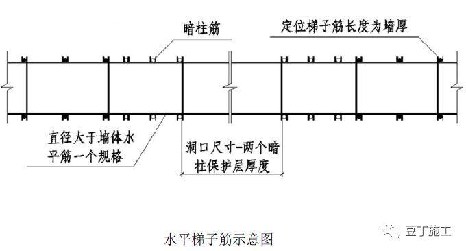 全过程!钢筋工程质量管理标准图集!_67