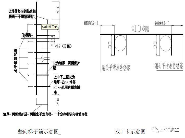 全过程!钢筋工程质量管理标准图集!_71