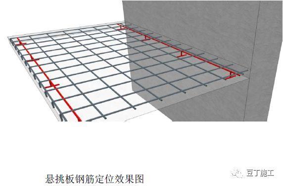 全过程!钢筋工程质量管理标准图集!_83