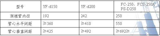 人防工程施工质量通病(通风安装工程)_4